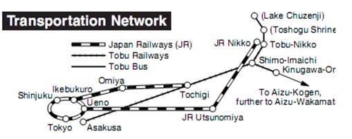 como llegar nikko
