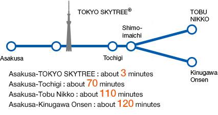 tokio nikko con tobu