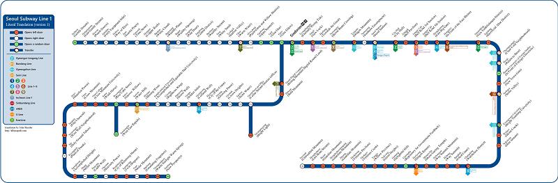 linea 1 metro seul