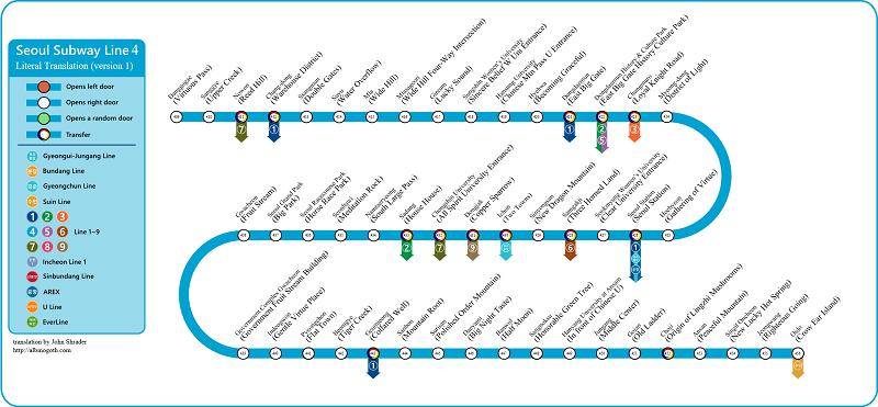 linea 4 metro seul