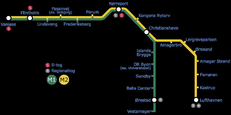 metro copenhague aeropuerto