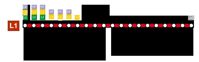 linea 1 tram alicante