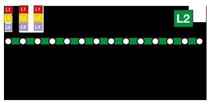 linea 2 tram alicante