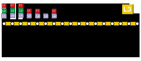 linea 3 tram alicante