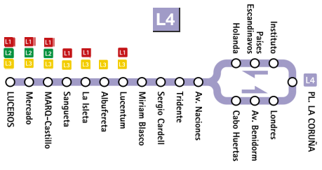 linea 4 tram alicante