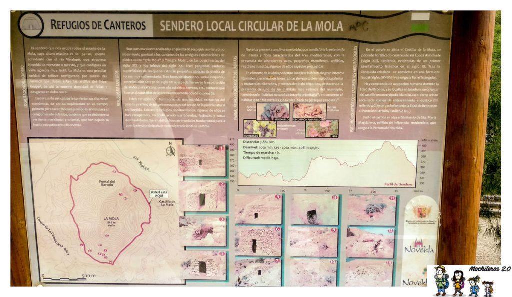 Panel con datos sobre la ruta