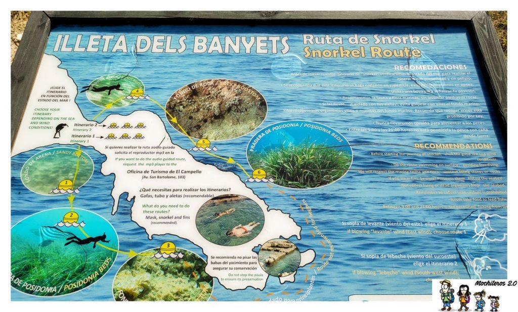 Mapa de la ruta de snorkel de los Baños