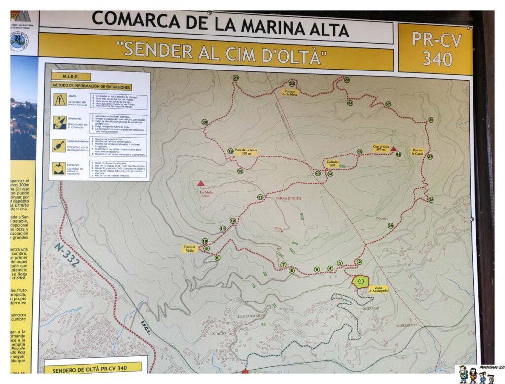 Cartel indicador ruta PRCV-340